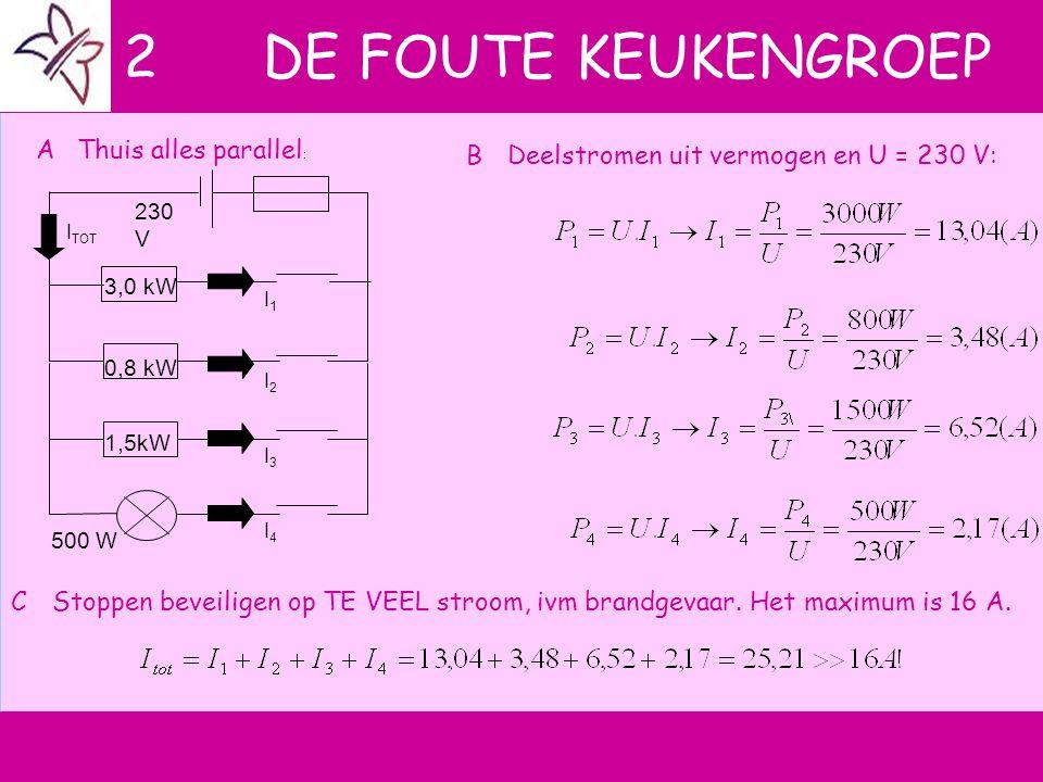 2 DE FOUTE KEUKENGROEP 3,0 kW 0,8 kW 1,5kW 500 W 230 V I4I4 I3I3 I2I2 I1I1 I TOT AThuis alles parallel : BDeelstromen uit vermogen en U = 230 V: CStop