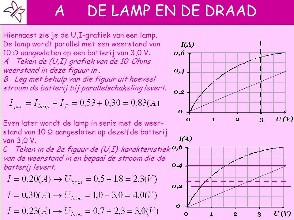A DE LAMP EN DE DRAAD Hiernaast zie je de U,I-grafiek van een lamp. De lamp wordt parallel met een weerstand van 10  aangesloten op een batterij van