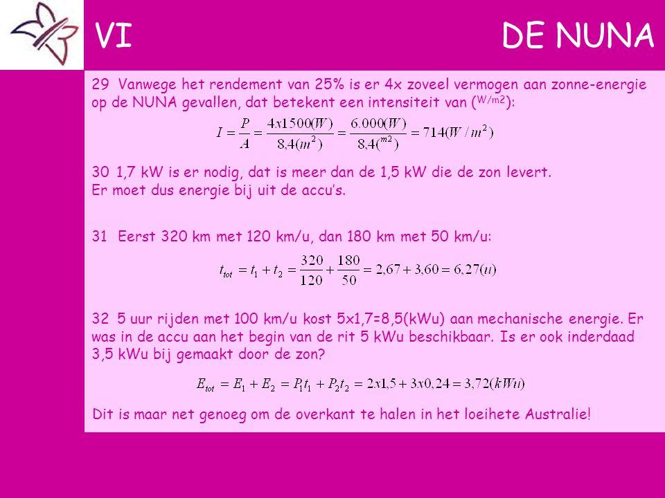 VI DE NUNA 29Vanwege het rendement van 25% is er 4x zoveel vermogen aan zonne-energie op de NUNA gevallen, dat betekent een intensiteit van ( W/m2 ):