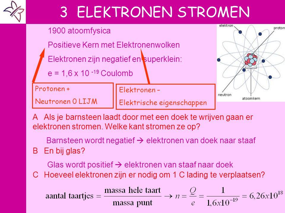 1900 atoomfysica Positieve Kern met Elektronenwolken Elektronen zijn negatief en superklein: e = 1,6 x 10 -19 Coulomb 3 ELEKTRONEN STROMEN Protonen +