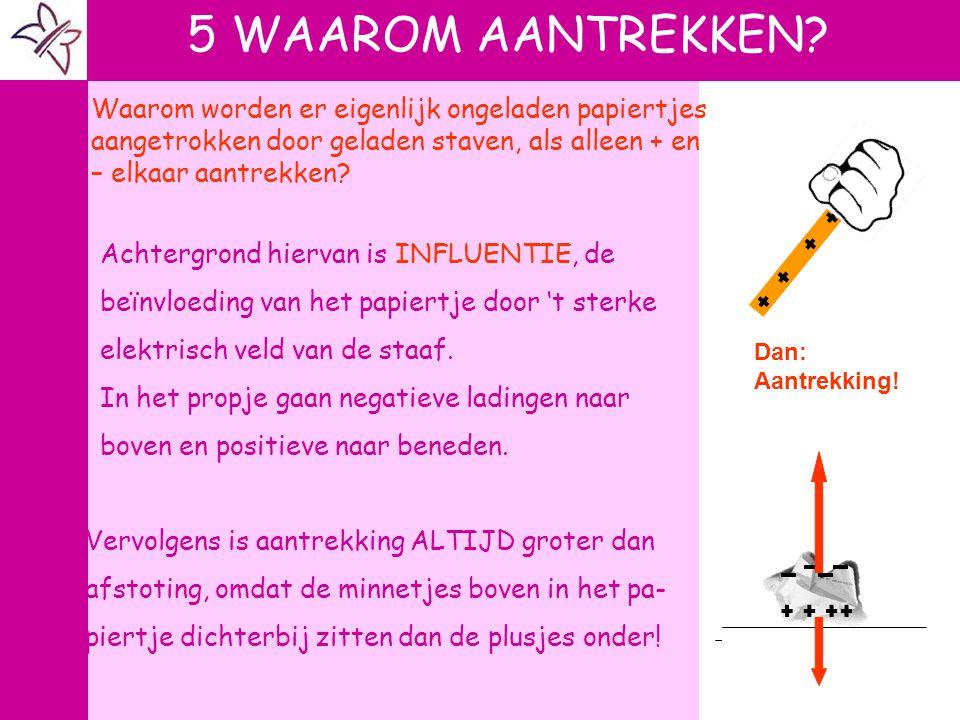 6 ELECTROSCOOP NADEREN  TIJDELIJKE UITSLAG AANRAKEN  PERMANENTE UITSLAG ELEKTROSCOOP  ELEKTRICITEIT zien Isolerend opgehangen geleider (spijker) Met beweegbaar armpje (alu folie)