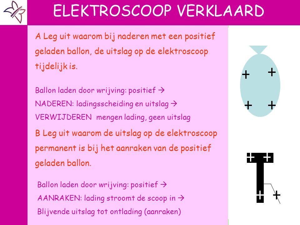 ELEKTROSCOOP VERKLAARD A Leg uit waarom bij naderen met een positief geladen ballon, de uitslag op de elektroscoop tijdelijk is. Ballon laden door wri
