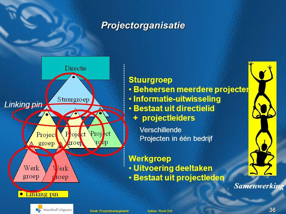 35 Projectorganisatie