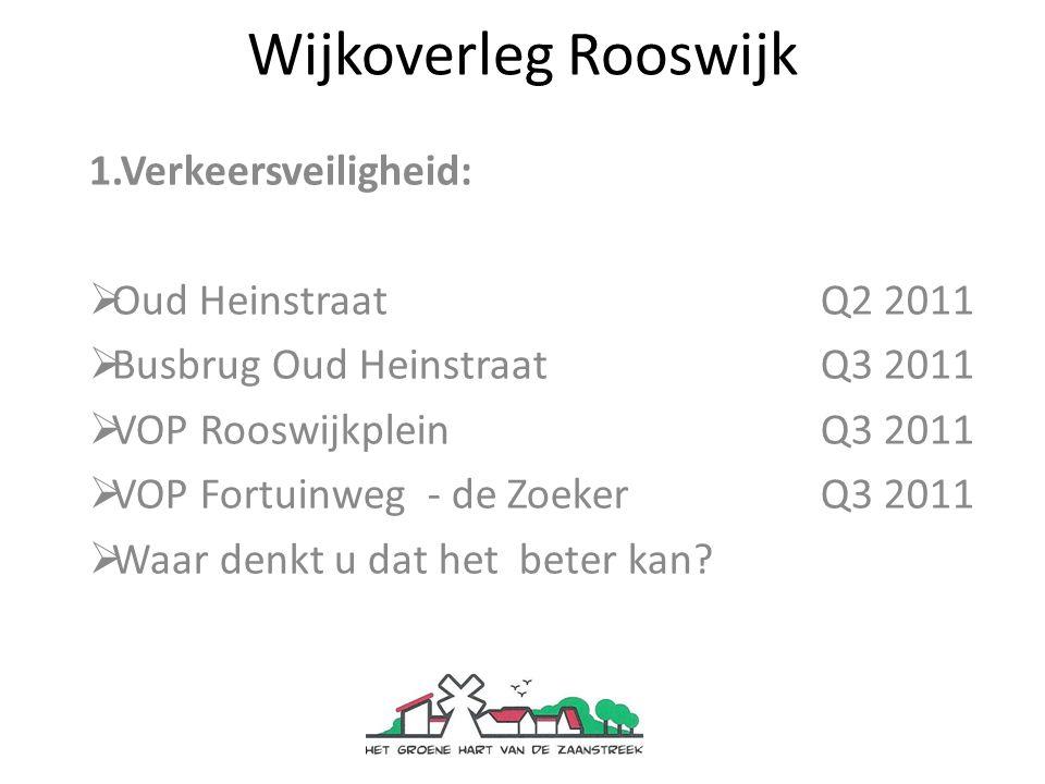 Wijkoverleg Rooswijk 1.Verkeersveiligheid:  Oud HeinstraatQ2 2011  Busbrug Oud HeinstraatQ3 2011  VOP RooswijkpleinQ3 2011  VOP Fortuinweg - de ZoekerQ3 2011  Waar denkt u dat het beter kan