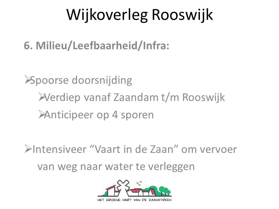 Wijkoverleg Rooswijk 7.