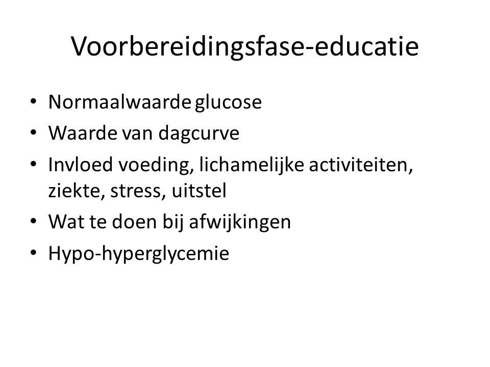 Voorbereidingsfase-educatie Normaalwaarde glucose Waarde van dagcurve Invloed voeding, lichamelijke activiteiten, ziekte, stress, uitstel Wat te doen