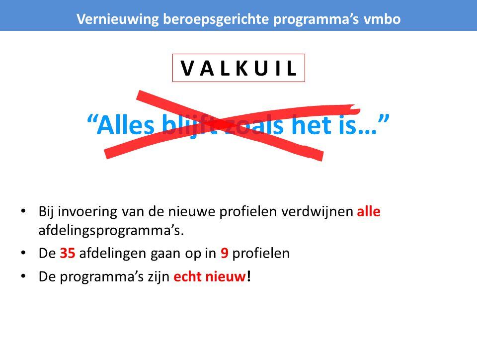 V A L K U I L Bij invoering van de nieuwe profielen verdwijnen alle afdelingsprogramma's. De 35 afdelingen gaan op in 9 profielen De programma's zijn