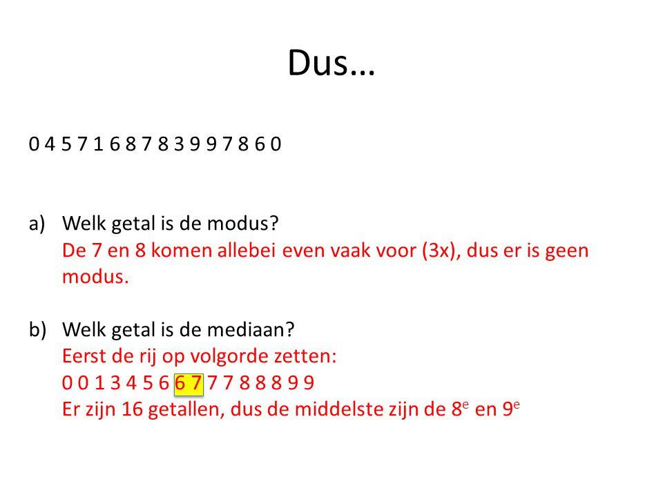 Dus… 0 4 5 7 1 6 8 7 8 3 9 9 7 8 6 0 a)Welk getal is de modus? De 7 en 8 komen allebei even vaak voor (3x), dus er is geen modus. b)Welk getal is de m