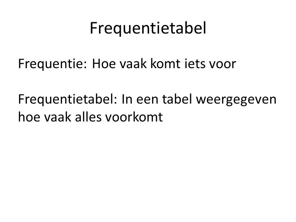 Frequentietabel Frequentie:Hoe vaak komt iets voor Frequentietabel:In een tabel weergegeven hoe vaak alles voorkomt