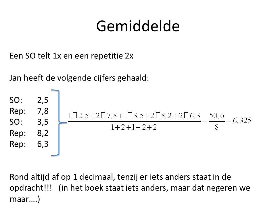 Gemiddelde Een SO telt 1x en een repetitie 2x Jan heeft de volgende cijfers gehaald: SO:2,5 Rep:7,8 SO:3,5 Rep:8,2 Rep:6,3 Rond altijd af op 1 decimaa