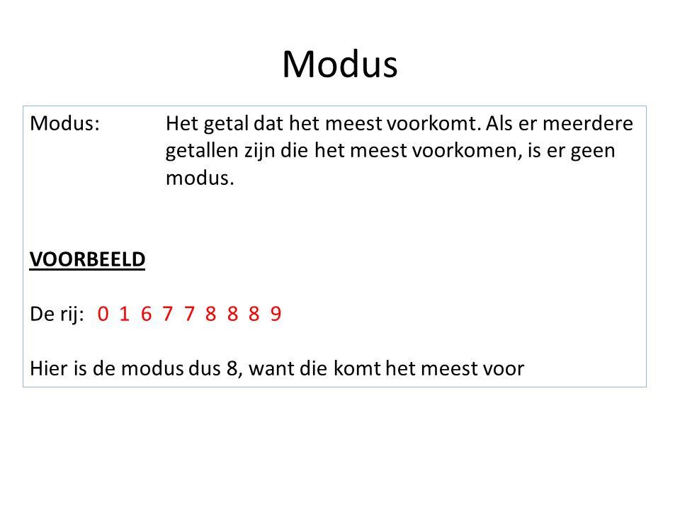 Modus Modus:Het getal dat het meest voorkomt. Als er meerdere getallen zijn die het meest voorkomen, is er geen modus. VOORBEELD De rij:0 1 6 7 7 8 8