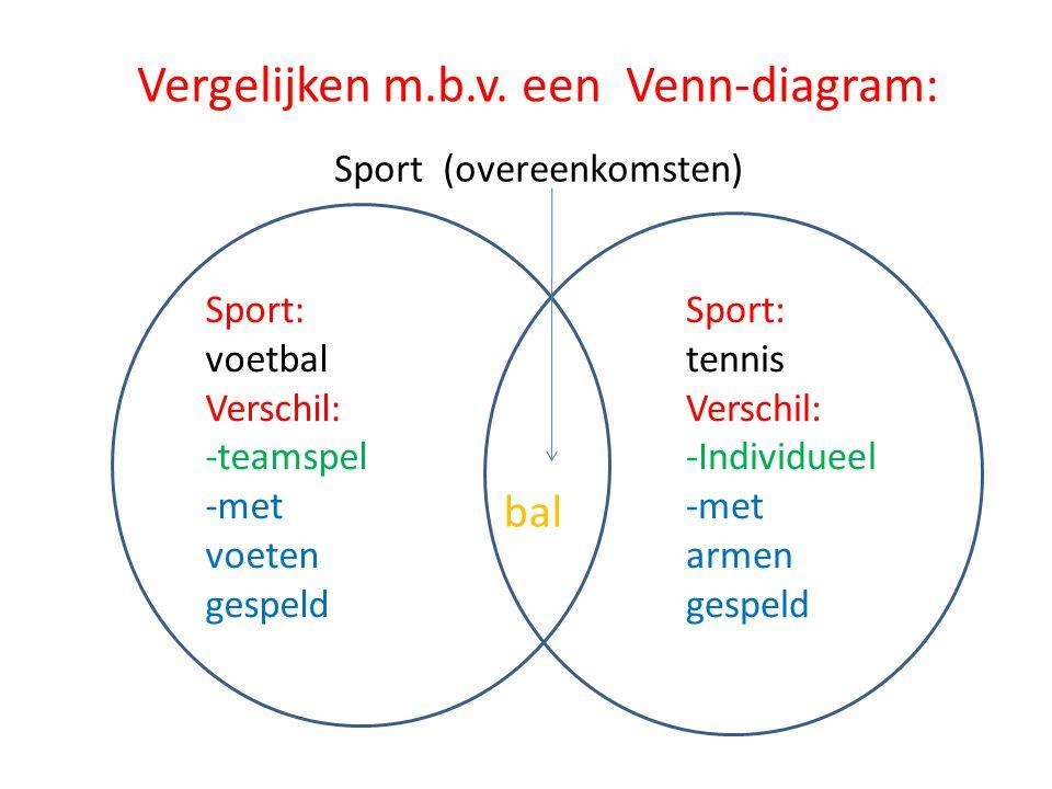 Sport: voetbal Verschil: -teamspel -met voeten gespeld Sport: tennis Verschil: -Individueel -met armen gespeld Sport (overeenkomsten) Vergelijken m.b.