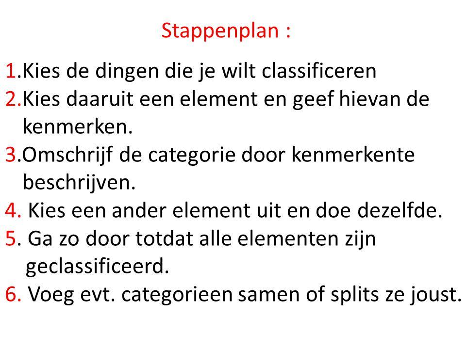 Stappenplan : 1.Kies de dingen die je wilt classificeren 2.Kies daaruit een element en geef hievan de kenmerken. 3.Omschrijf de categorie door kenmerk