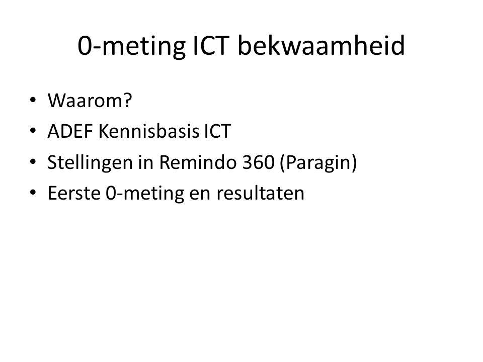0-meting ICT bekwaamheid Waarom.
