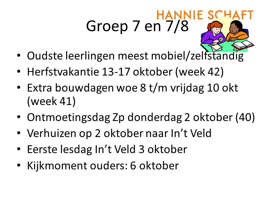 Groepen 4 en 5-6 Lokalen nieuwbouw lesklaar (april) Beide groepen verhuizen intern als eerste naar nieuwe vleugel- april?.