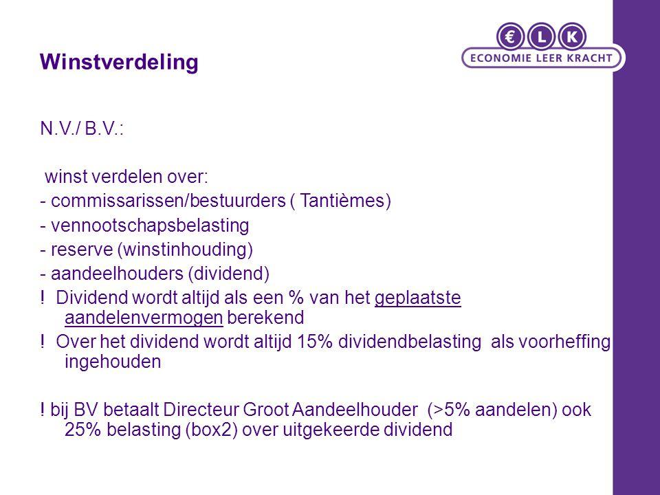 Winstverdeling N.V./ B.V.: winst verdelen over: - commissarissen/bestuurders ( Tantièmes) - vennootschapsbelasting - reserve (winstinhouding) - aandee