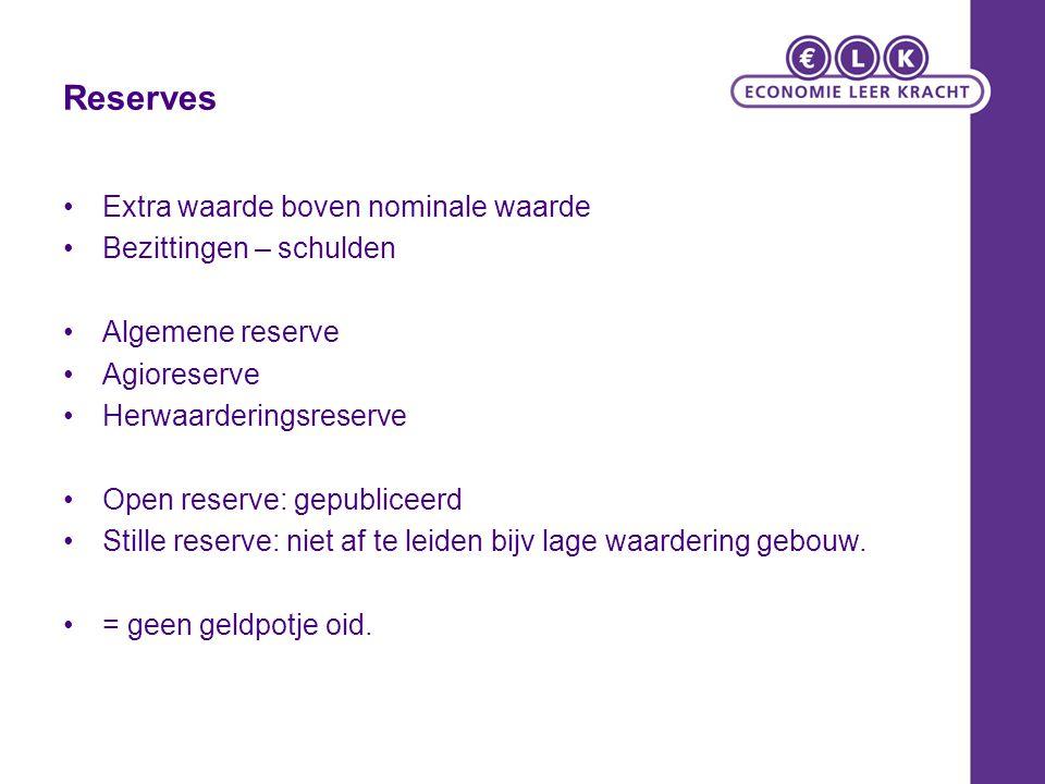 Reserves Extra waarde boven nominale waarde Bezittingen – schulden Algemene reserve Agioreserve Herwaarderingsreserve Open reserve: gepubliceerd Still