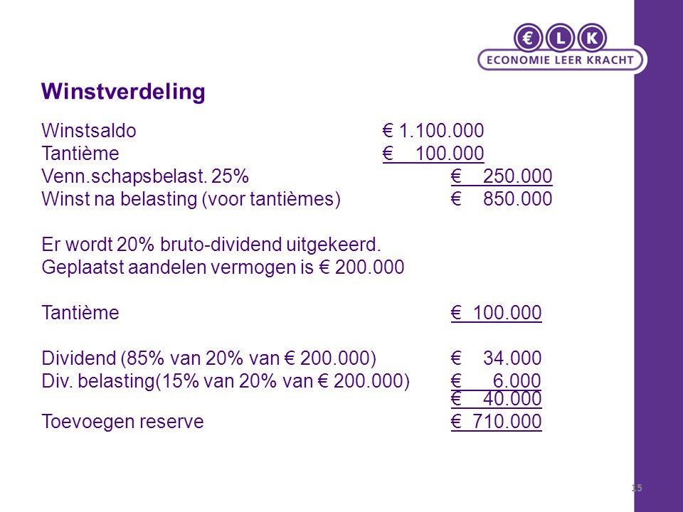 15 Winstverdeling Winstsaldo€ 1.100.000 Tantième€ 100.000 Venn.schapsbelast. 25% € 250.000 Winst na belasting (voor tantièmes)€ 850.000 Er wordt 20% b