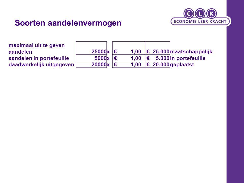 Soorten aandelenvermogen maximaal uit te geven aandelen25000x € 1,00 € 25.000maatschappelijk aandelen in portefeuille5000x € 1,00 € 5.000in portefeuil