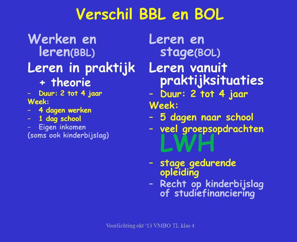 Voorlichting okt '13 VMBO TL klas 4 Verschil BBL en BOL Werken en leren (BBL) Leren in praktijk + theorie –Duur: 2 tot 4 jaar Week: –4 dagen werken –1