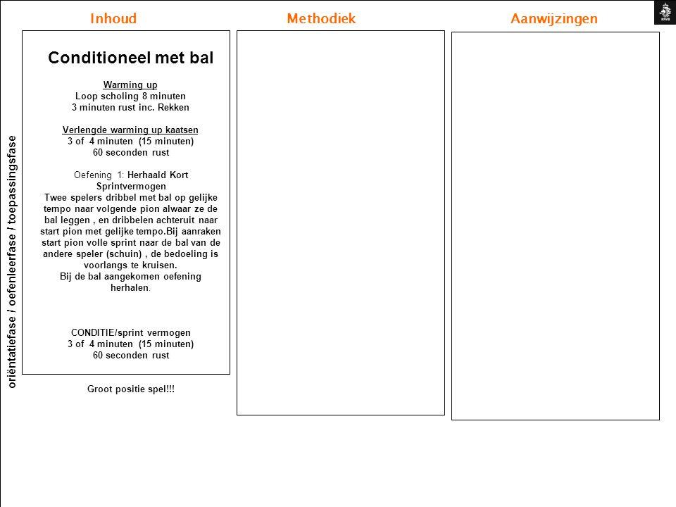 Inhoud Methodiek Aanwijzingen oriëntatiefase / oefenleerfase / toepassingsfase Conditioneel met bal Warming up Loop scholing 8 minuten 3 minuten rust inc.