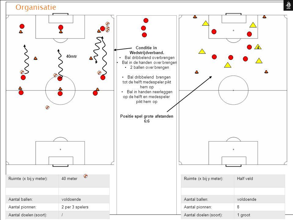 Organisatie Ruimte (x bij y meter):40 meter Aantal ballen:voldoende Aantal pionnen:2 per 3 spelers Aantal doelen (soort):/ Ruimte (x bij y meter): Half veld Aantal ballen:voldoende Aantal pionnen:8 Aantal doelen (soort):1 groot Conditie in Wedstrijdverband.