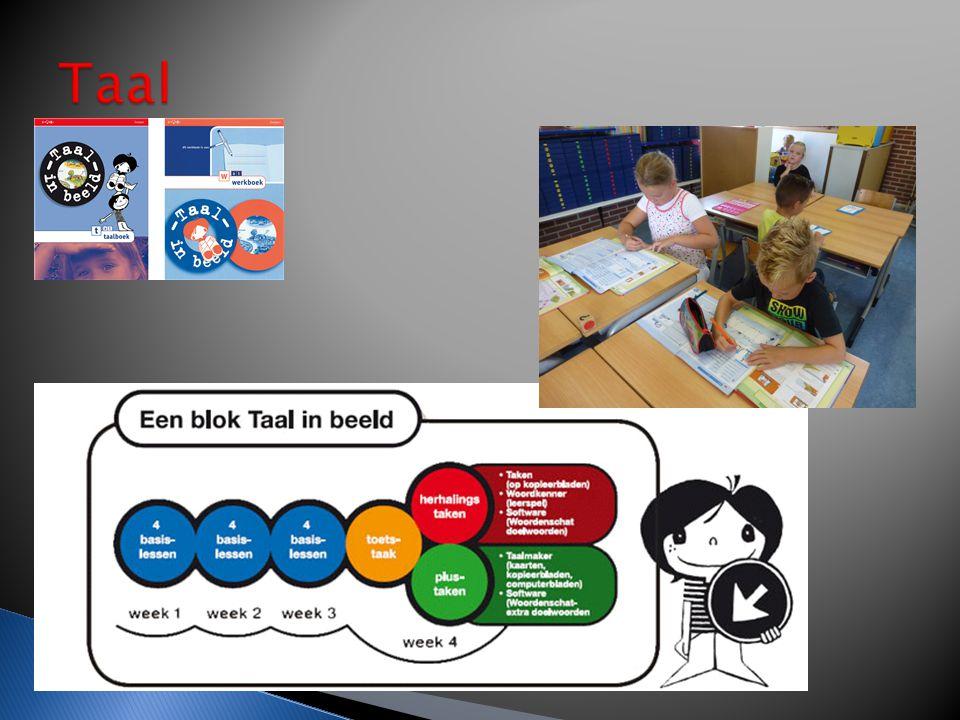 Onze technisch leesmethode bestaat uit drie verschillende aanpakken:  Aanpak 1: deze leerlingen krijgen verlengde instructie, meer begeleiding en extra leestijd.