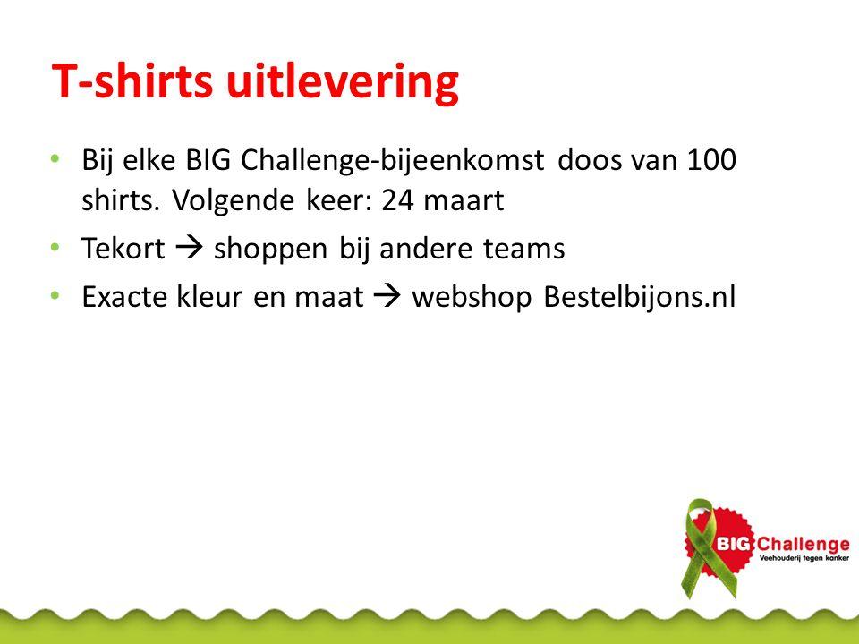 T-shirts uitlevering Bij elke BIG Challenge-bijeenkomst doos van 100 shirts.