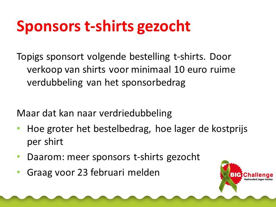 Sponsors t-shirts gezocht Topigs sponsort volgende bestelling t-shirts.