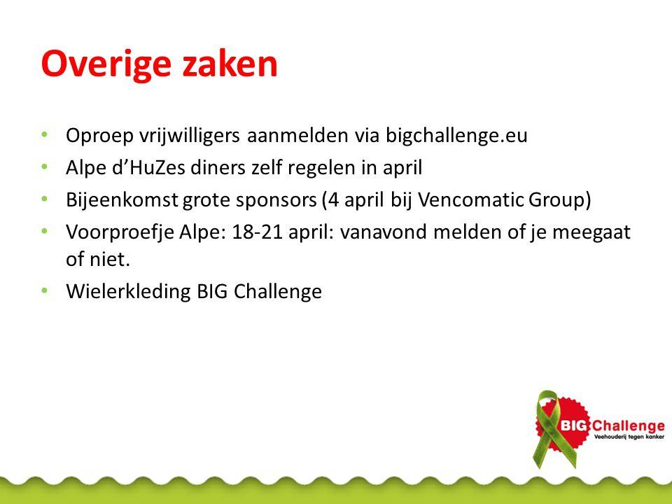 Overige zaken Oproep vrijwilligers aanmelden via bigchallenge.eu Alpe d'HuZes diners zelf regelen in april Bijeenkomst grote sponsors (4 april bij Vencomatic Group) Voorproefje Alpe: 18-21 april: vanavond melden of je meegaat of niet.