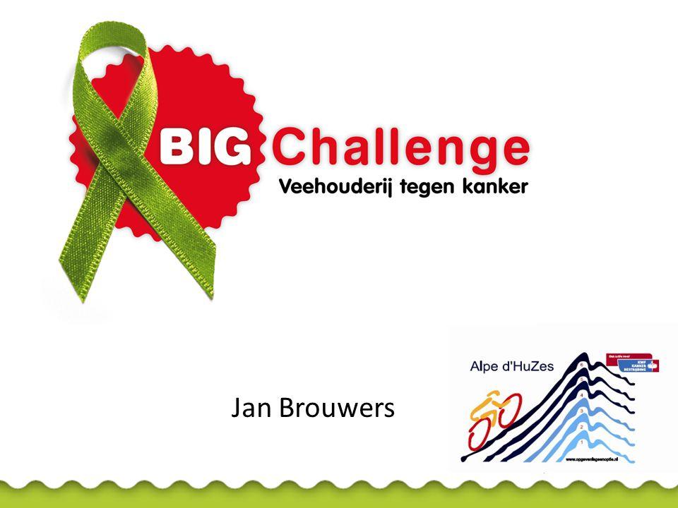 Jan Brouwers