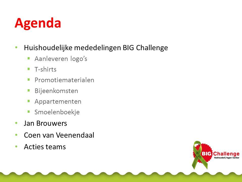 Agenda Huishoudelijke mededelingen BIG Challenge  Aanleveren logo's  T-shirts  Promotiematerialen  Bijeenkomsten  Appartementen  Smoelenboekje Jan Brouwers Coen van Veenendaal Acties teams