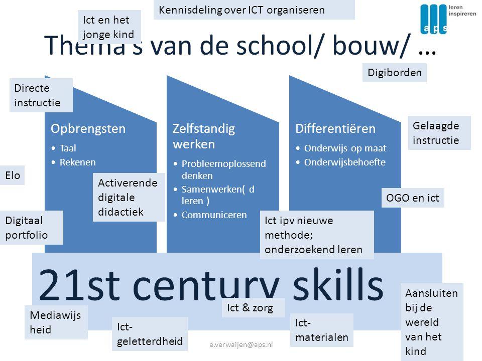 Activerende didactiek Leren en ict school- onderwijsontwikkelonderwerp wie gaat daar over wie is de ict-er Hoe verbinden we.