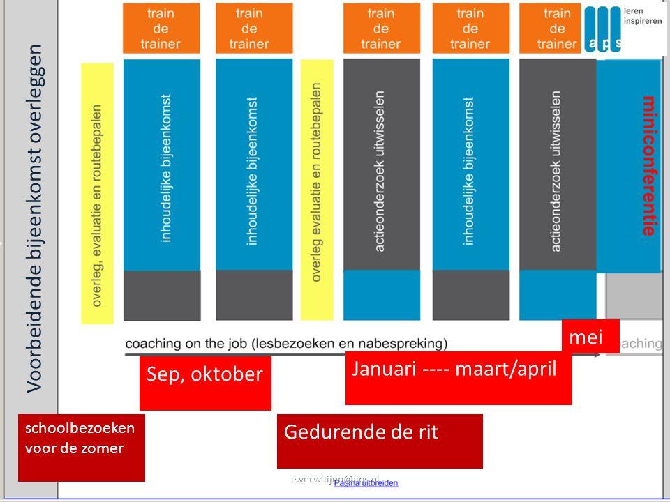 Planning, afspraken 21 september 26 oktober 23 november 18 januari 7 maart 16 mei (miniconferentie) uitwisselen e.verwaijen@aps.nl
