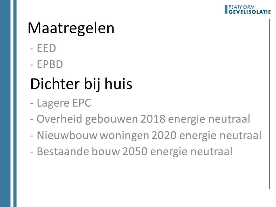 Maatregelen - EED - EPBD Dichter bij huis - Lagere EPC - Overheid gebouwen 2018 energie neutraal - Nieuwbouw woningen 2020 energie neutraal - Bestaand