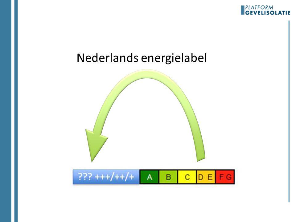 Nederlands energielabel