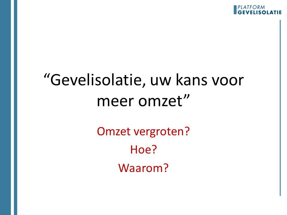 Aantal woningen in Nederland Percentage v.d.