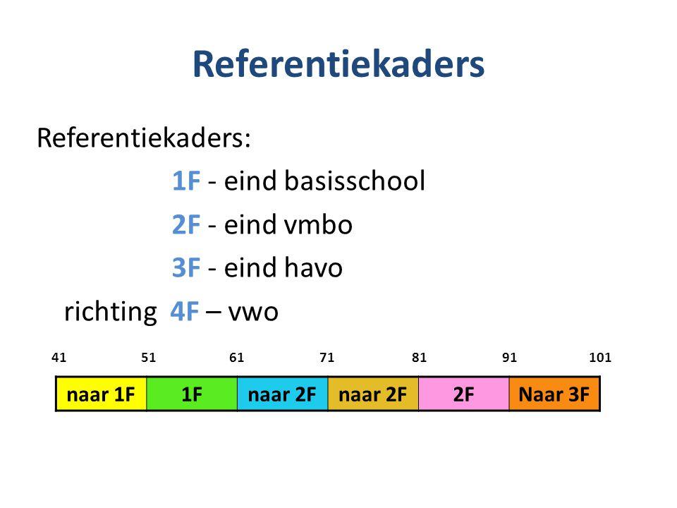 Referentiekaders Referentiekaders: 1F - eind basisschool 2F - eind vmbo 3F - eind havo richting 4F – vwo 41 51 61 71 81 91 101 naar 1F1Fnaar 2F 2FNaar