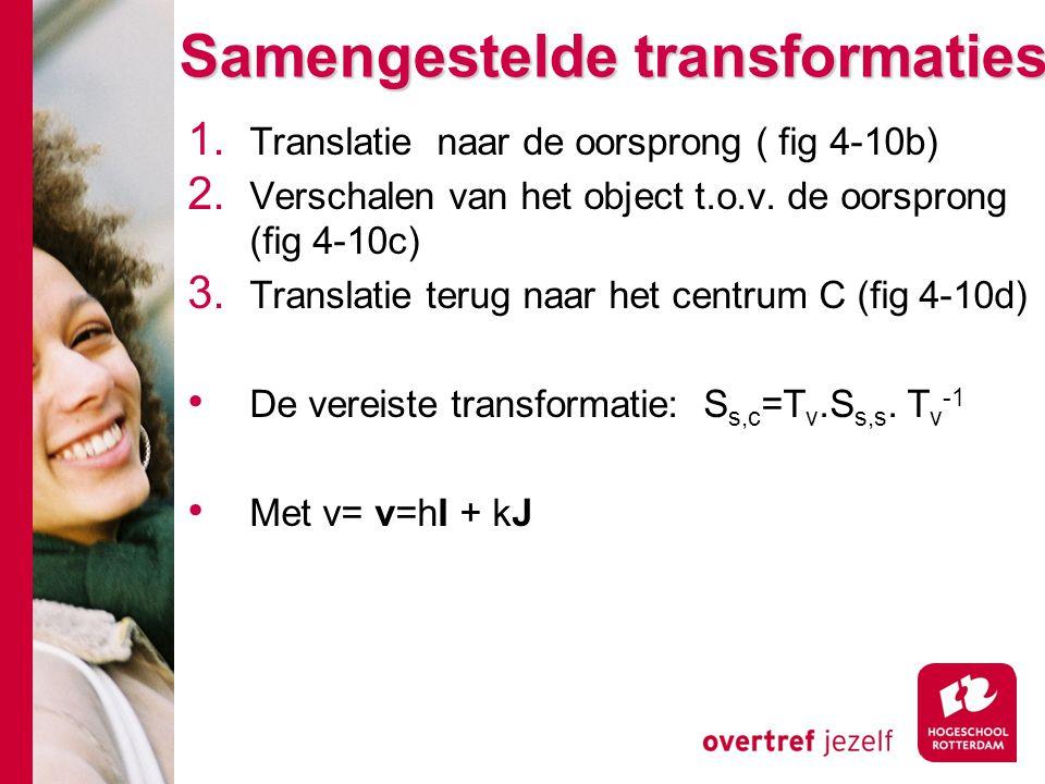 1. Translatie naar de oorsprong ( fig 4-10b) 2. Verschalen van het object t.o.v. de oorsprong (fig 4-10c) 3. Translatie terug naar het centrum C (fig