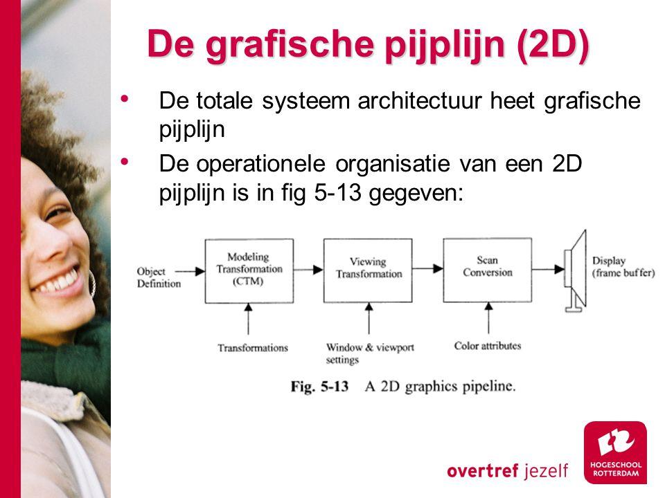 De grafische pijplijn (2D) De totale systeem architectuur heet grafische pijplijn De operationele organisatie van een 2D pijplijn is in fig 5-13 gegev