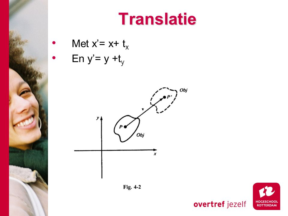 Translatie Met x'= x+ t x En y'= y +t y