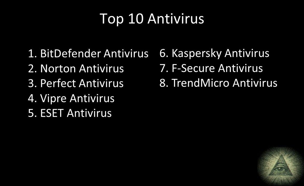 Top 10 Antivirus 1. BitDefender Antivirus 2. Norton Antivirus 3. Perfect Antivirus 4. Vipre Antivirus 5. ESET Antivirus 6. Kaspersky Antivirus 7. F-Se