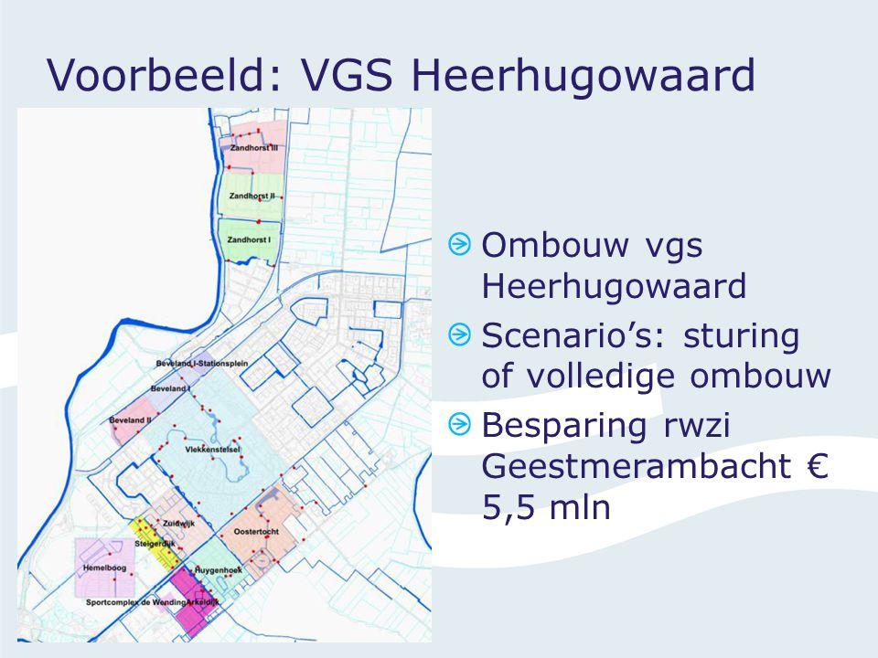 Ombouw vgs Heerhugowaard Scenario's: sturing of volledige ombouw Besparing rwzi Geestmerambacht € 5,5 mln Voorbeeld: VGS Heerhugowaard