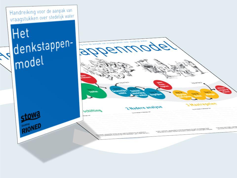 Aanleidingen Nieuwe situatie Wijziging situatie Wijziging ambitie Maatwerk Gezamenlijk.
