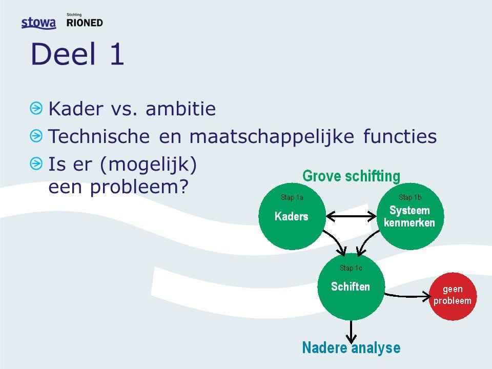 Deel 1 Kader vs. ambitie Technische en maatschappelijke functies Is er (mogelijk) een probleem?