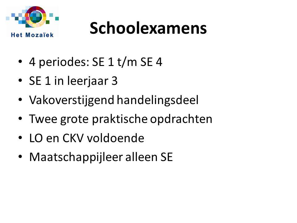 Schoolexamens 4 periodes: SE 1 t/m SE 4 SE 1 in leerjaar 3 Vakoverstijgend handelingsdeel Twee grote praktische opdrachten LO en CKV voldoende Maatsch