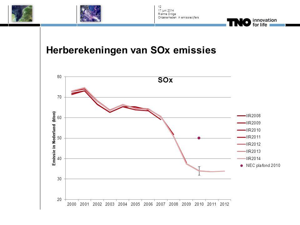 Herberekeningen van SOx emissies 17 juni 2014 Rianne Dröge Onzekerheden in emissiecijfers 12