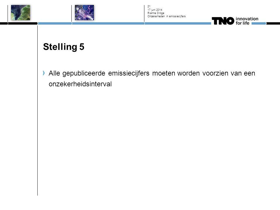 Stelling 5 Alle gepubliceerde emissiecijfers moeten worden voorzien van een onzekerheidsinterval 17 juni 2014 Rianne Dröge Onzekerheden in emissiecijfers 21