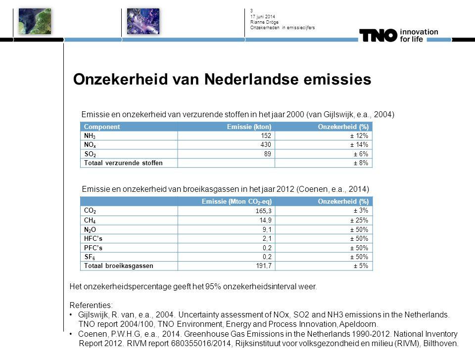 Onzekerheid van Nederlandse emissies ComponentEmissie (kton)Onzekerheid (%) NH 3 152± 12% NO x 430± 14% SO 2 89± 6% Totaal verzurende stoffen ± 8% 17 juni 2014 Rianne Dröge Onzekerheden in emissiecijfers 3 Emissie (Mton CO 2 -eq)Onzekerheid (%) CO 2 165,3 ± 3% CH 4 14,9± 25% N2ON2O9,1± 50% HFC's2,1± 50% PFC's0,2± 50% SF 6 0,2± 50% Totaal broeikasgassen191,7± 5% Emissie en onzekerheid van verzurende stoffen in het jaar 2000 (van Gijlswijk, e.a., 2004) Emissie en onzekerheid van broeikasgassen in het jaar 2012 (Coenen, e.a., 2014) Het onzekerheidspercentage geeft het 95% onzekerheidsinterval weer.