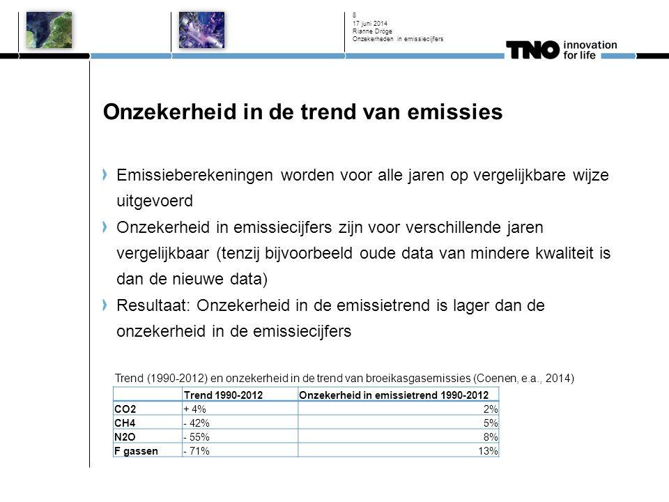 Onzekerheid in de trend van emissies Emissieberekeningen worden voor alle jaren op vergelijkbare wijze uitgevoerd Onzekerheid in emissiecijfers zijn v